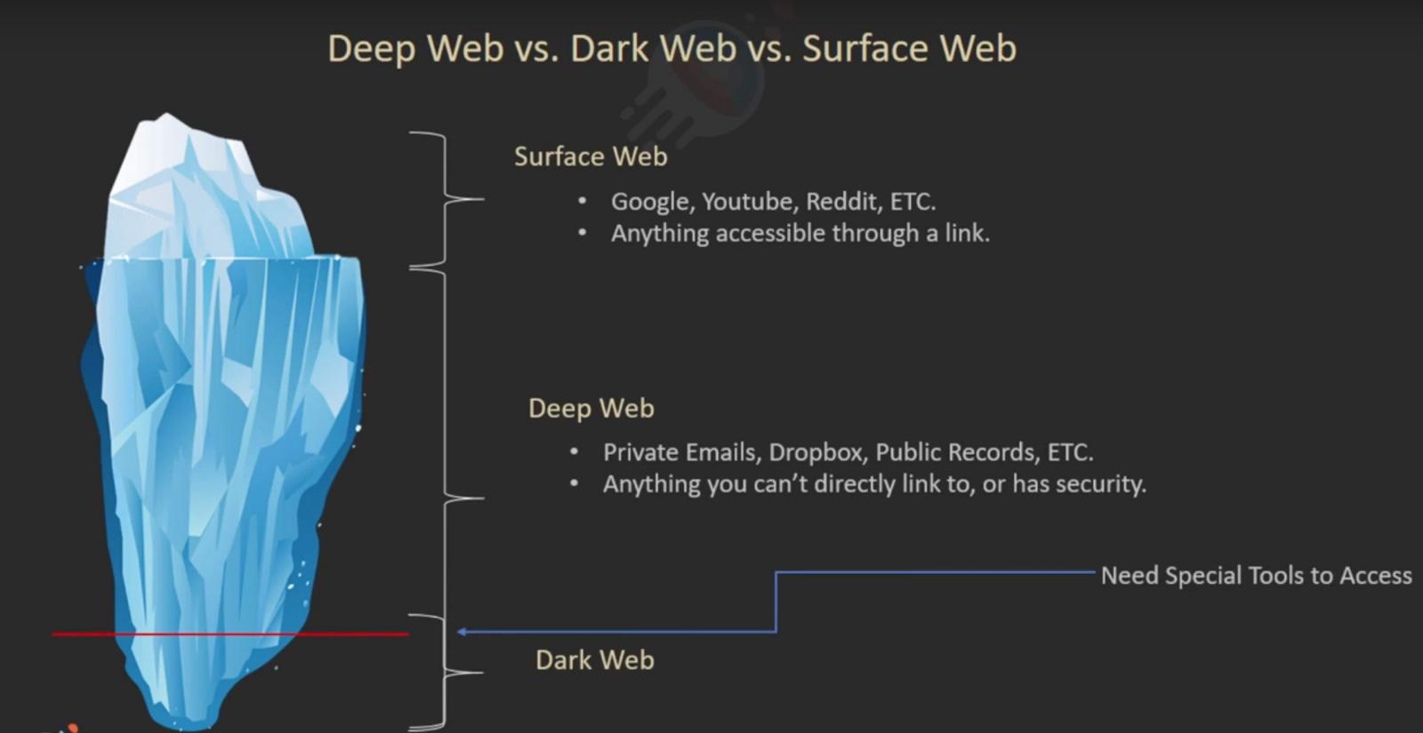 Darknet сайты что это hyrda тор браузер загрузка видео hyrda